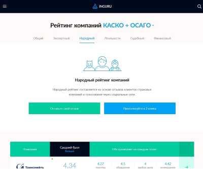 Обзор портала INGURU: возможности и преимущества