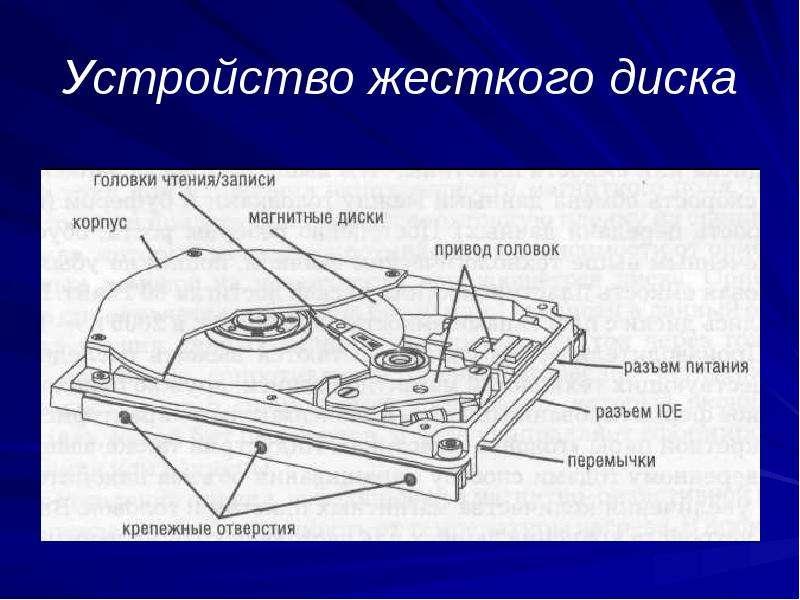 Скорость вращения шпинделя жесткого диска. Максимальная и минимальная скорости, устройство, технические характеристики и влияние на работу жесткого диска