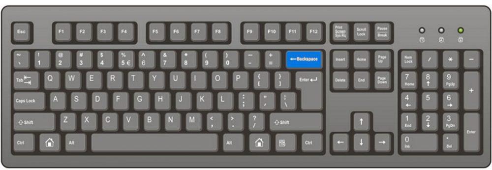 Где находится клавиша Backspace на клавиатуре? Ее назначение и примеры использования