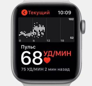 Как перезагрузить Apple Watch: подробная инструкция