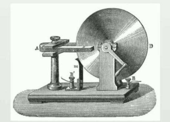 Униполярный генератор: устройство, история создания, применение