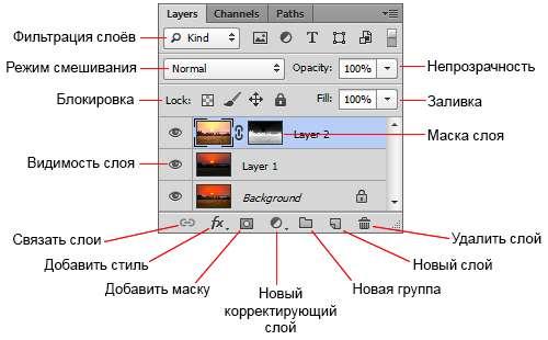"""Работа со слоями в """"Фотошопе"""": урок для начинающих"""