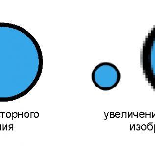 "Смарт-объект в ""Фотошопе"": описание, назначение, советы по работе"